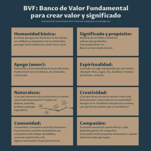 p_bvf_banco_de_valor_fundamental_stosny_crear_valor_significado_como_vivir_mas_feliz